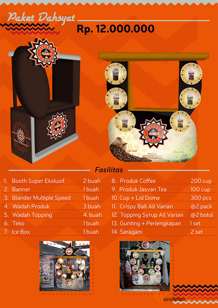 Franchise Peluang Usaha Cetroo Coffee
